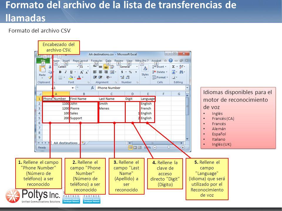 Formato del archivo de la lista de transferencias de llamadas