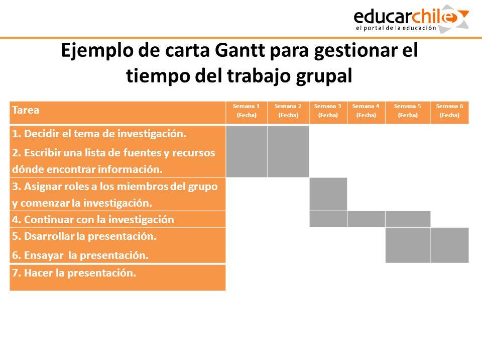 Ejemplo de carta Gantt para gestionar el tiempo del trabajo grupal