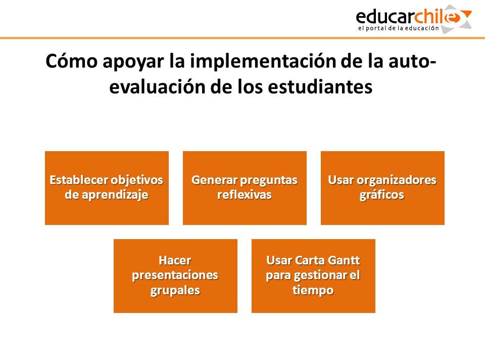 Cómo apoyar la implementación de la auto-evaluación de los estudiantes