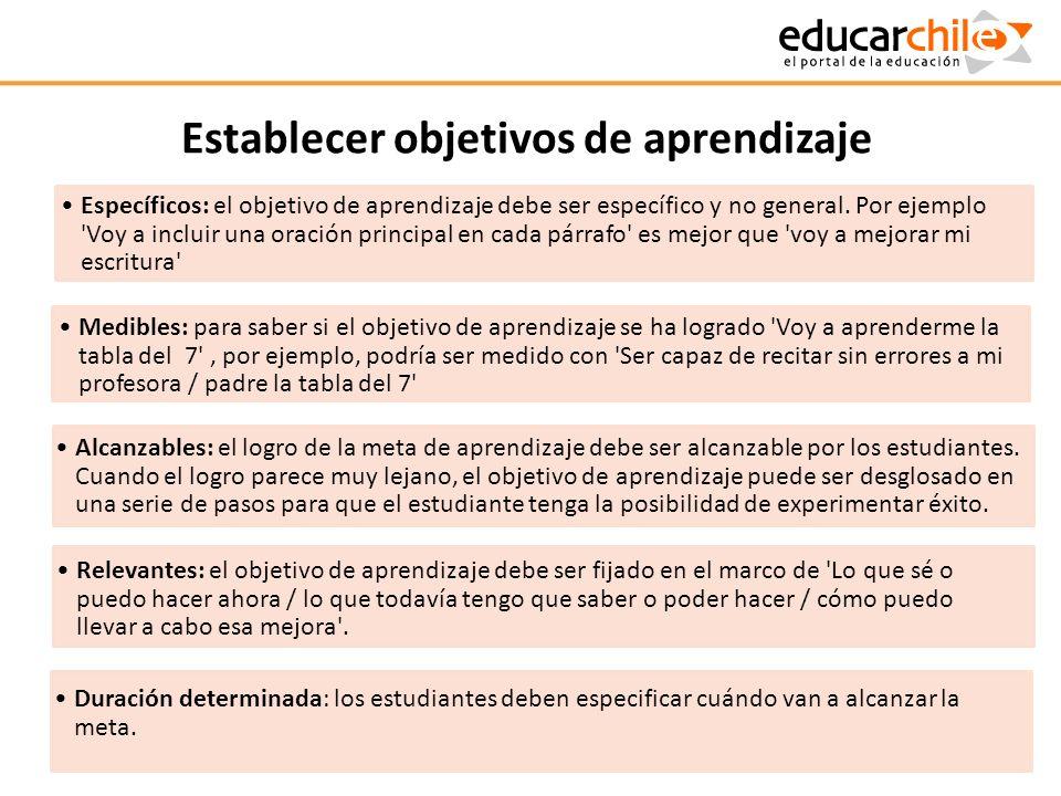Establecer objetivos de aprendizaje