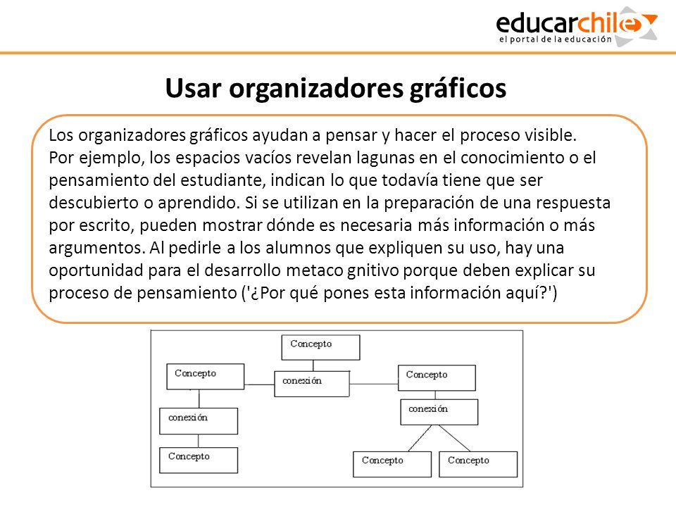Usar organizadores gráficos