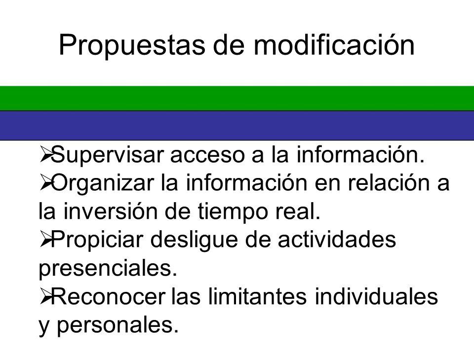 Propuestas de modificación