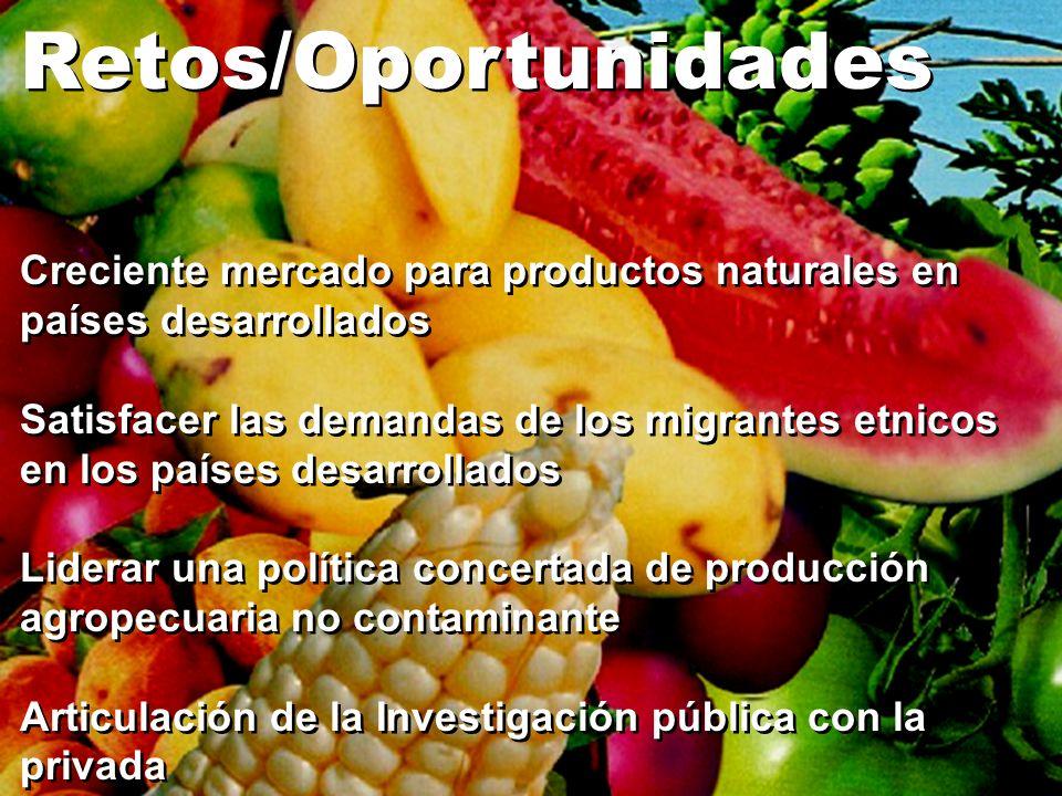 Retos/Oportunidades Creciente mercado para productos naturales en países desarrollados.