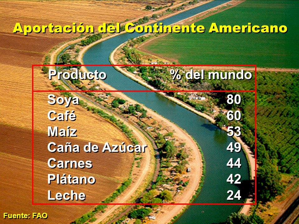 Aportación del Continente Americano