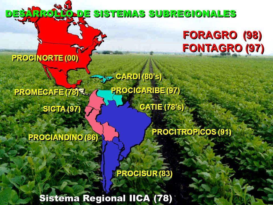 FORAGRO (98) FONTAGRO (97) DESARROLLO DE SISTEMAS SUBREGIONALES