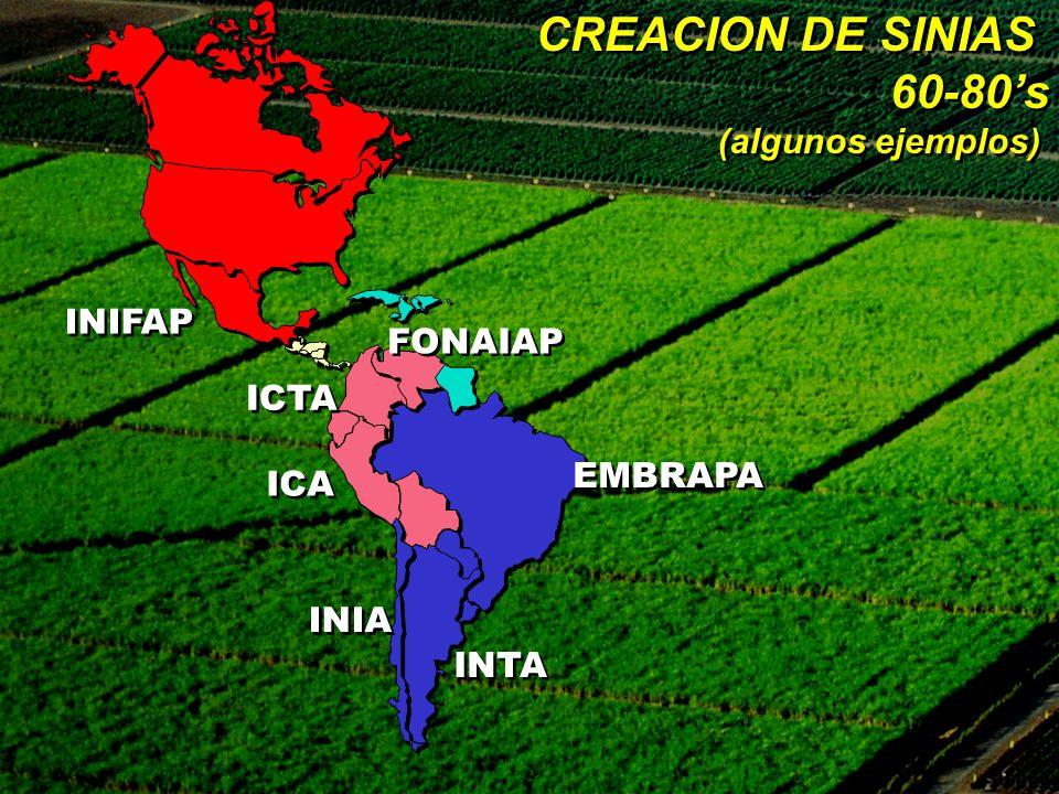 CREACION DE SINIAS 60-80's (algunos ejemplos) INIFAP FONAIAP ICTA