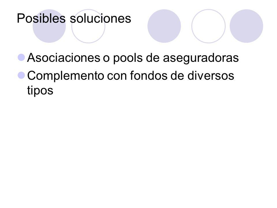 Posibles soluciones Asociaciones o pools de aseguradoras