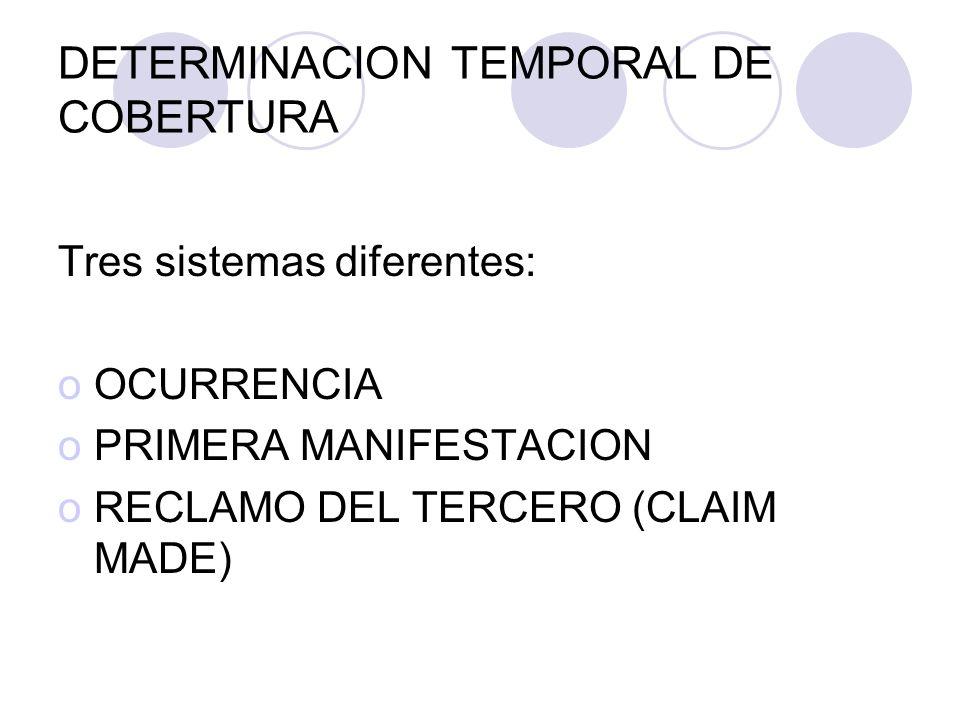 DETERMINACION TEMPORAL DE COBERTURA