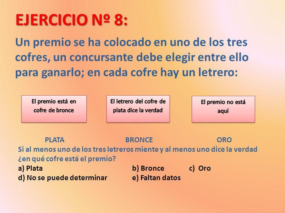 EJERCICIO Nº 8: Un premio se ha colocado en uno de los tres cofres, un concursante debe elegir entre ello para ganarlo; en cada cofre hay un letrero:
