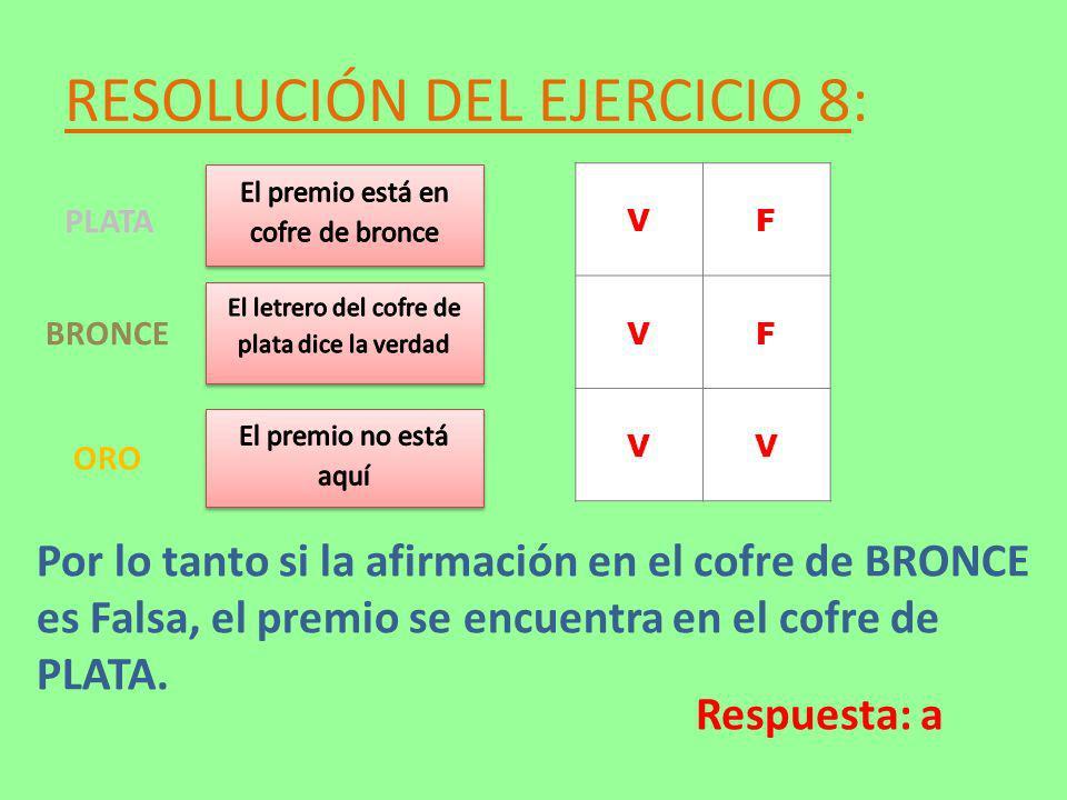 RESOLUCIÓN DEL EJERCICIO 8: