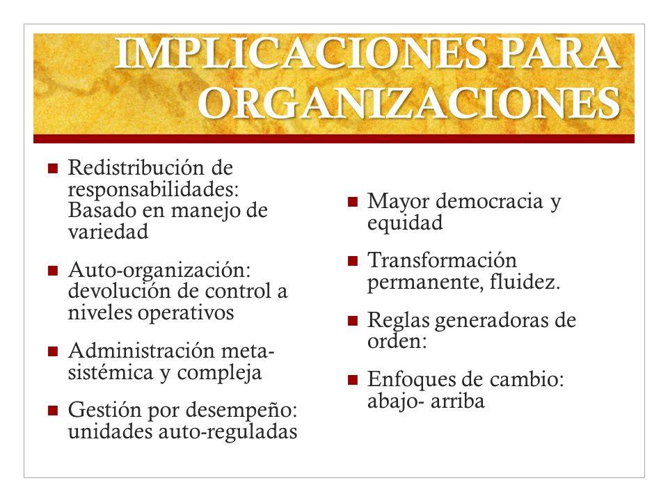 IMPLICACIONES PARA ORGANIZACIONES