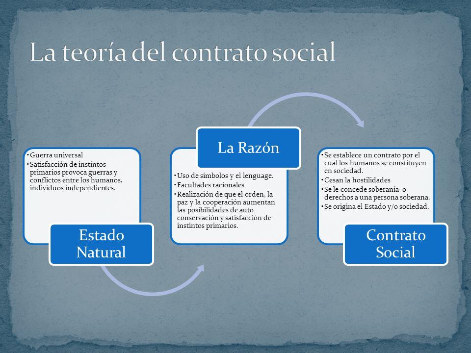 La teoría del contrato social
