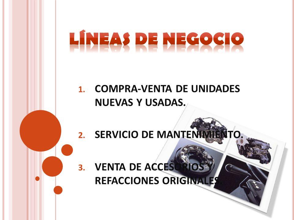 Líneas de negocio COMPRA-VENTA DE UNIDADES NUEVAS Y USADAS.