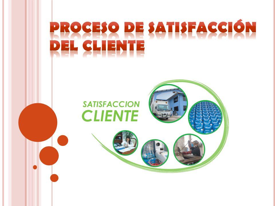 Proceso de satisfacción del cliente