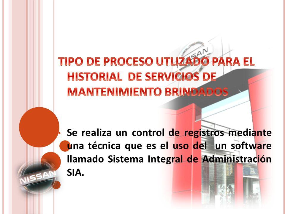 TIPO DE PROCESO UTLIZADO PARA EL HISTORIAL DE SERVICIOS DE MANTENIMIENTO BRINDADOS