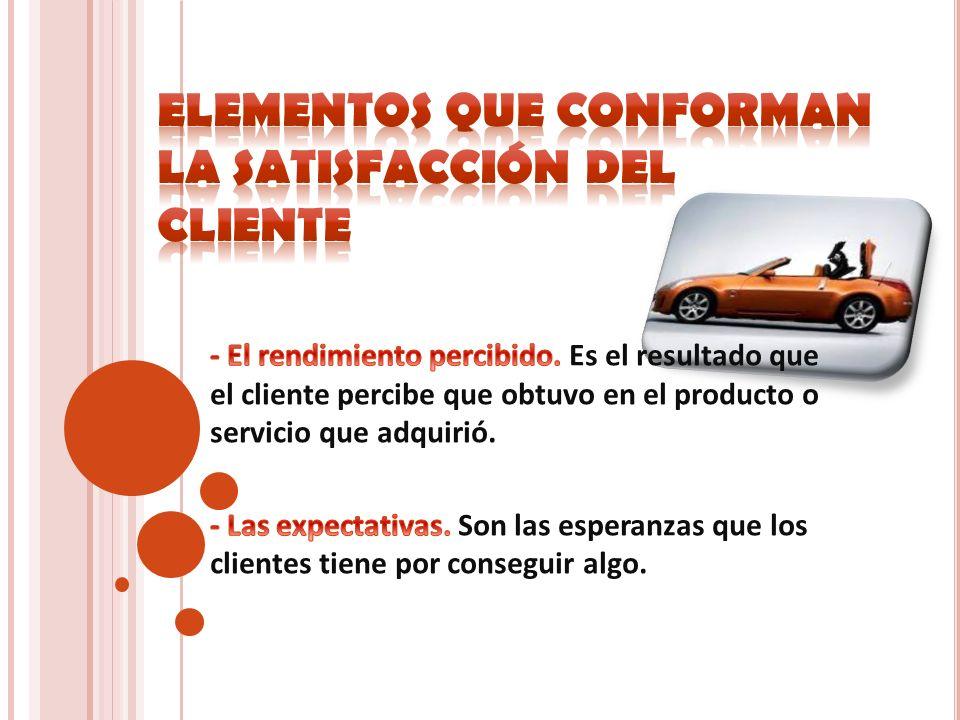 Elementos que conforman la satisfacción del cliente