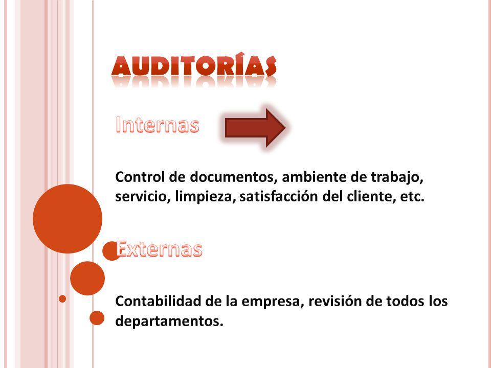 Auditorías Internas Externas