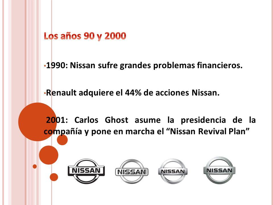 Los años 90 y 2000 1990: Nissan sufre grandes problemas financieros.