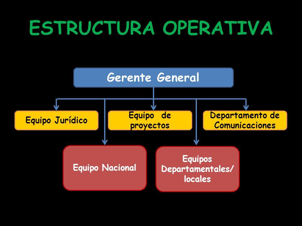 Departamento de Comunicaciones Equipos Departamentales/locales