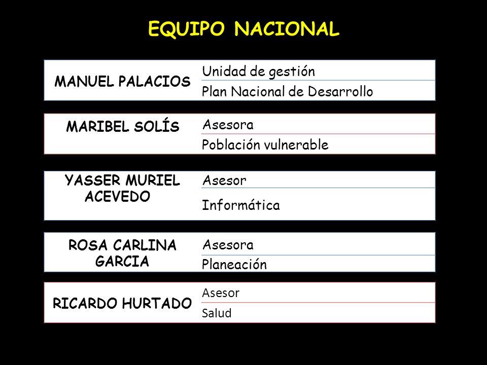 EQUIPO NACIONAL MANUEL PALACIOS Unidad de gestión
