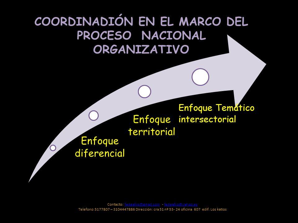 COORDINADIÓN EN EL MARCO DEL PROCESO NACIONAL ORGANIZATIVO