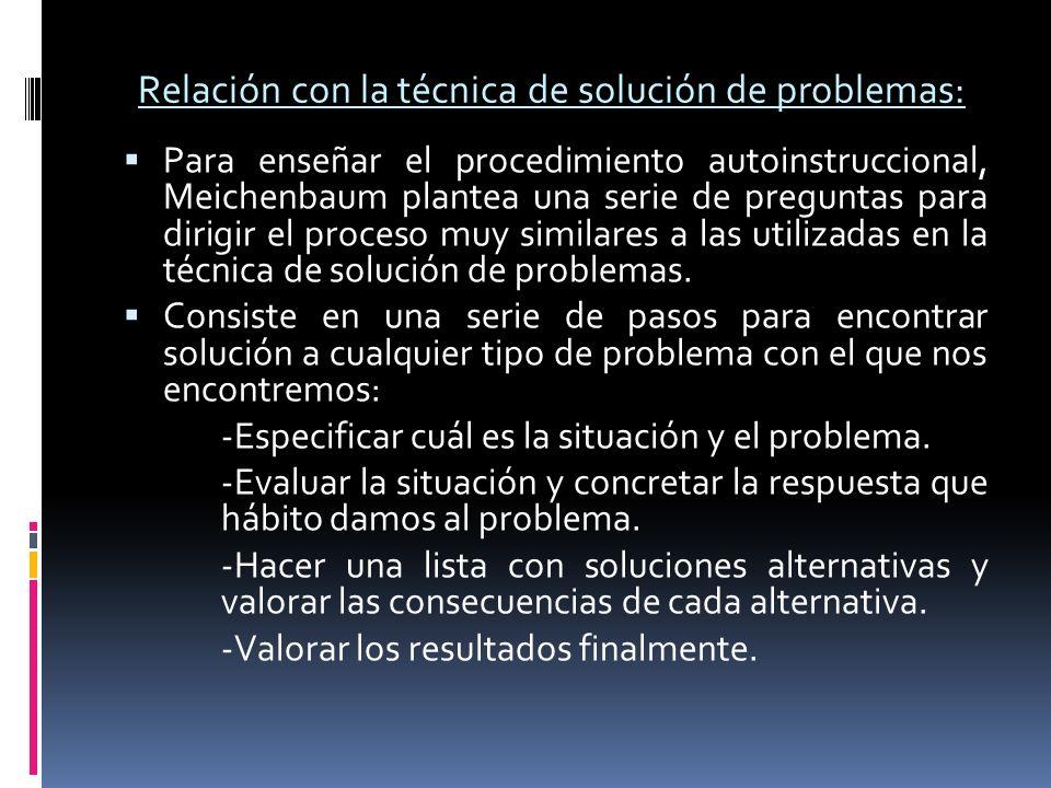 Relación con la técnica de solución de problemas: