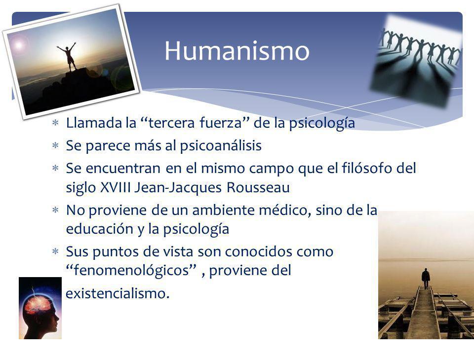 Humanismo Llamada la tercera fuerza de la psicología