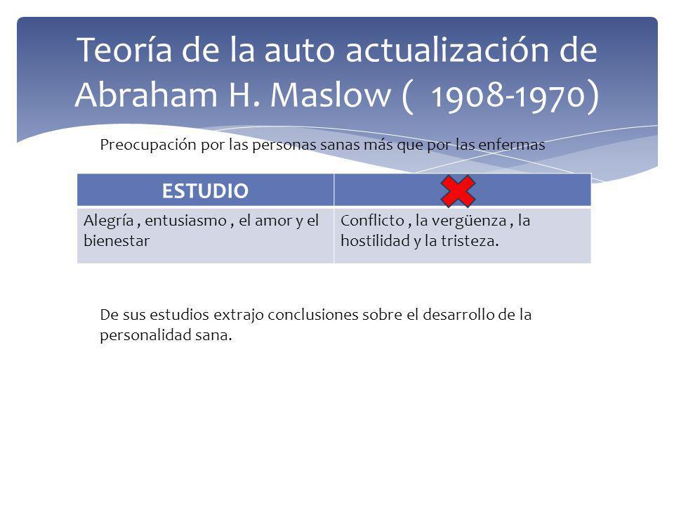 Teoría de la auto actualización de Abraham H. Maslow ( 1908-1970)