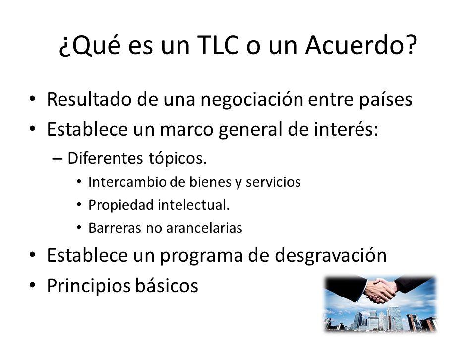 ¿Qué es un TLC o un Acuerdo