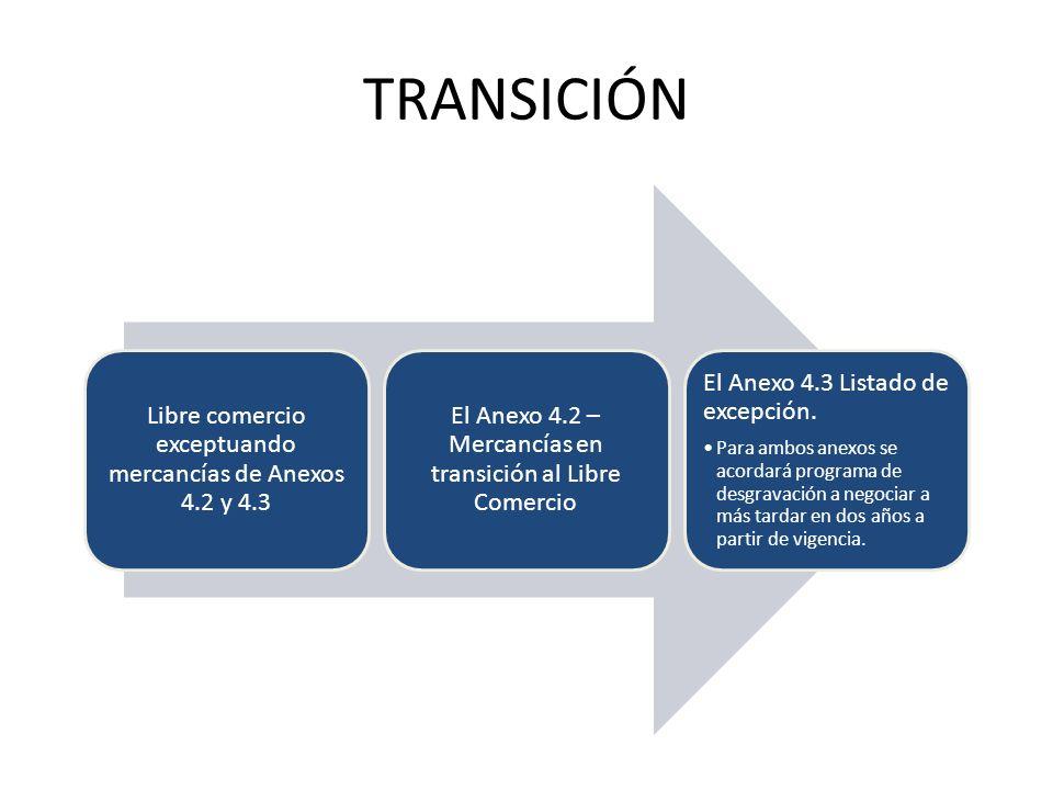 TRANSICIÓN Libre comercio exceptuando mercancías de Anexos 4.2 y 4.3