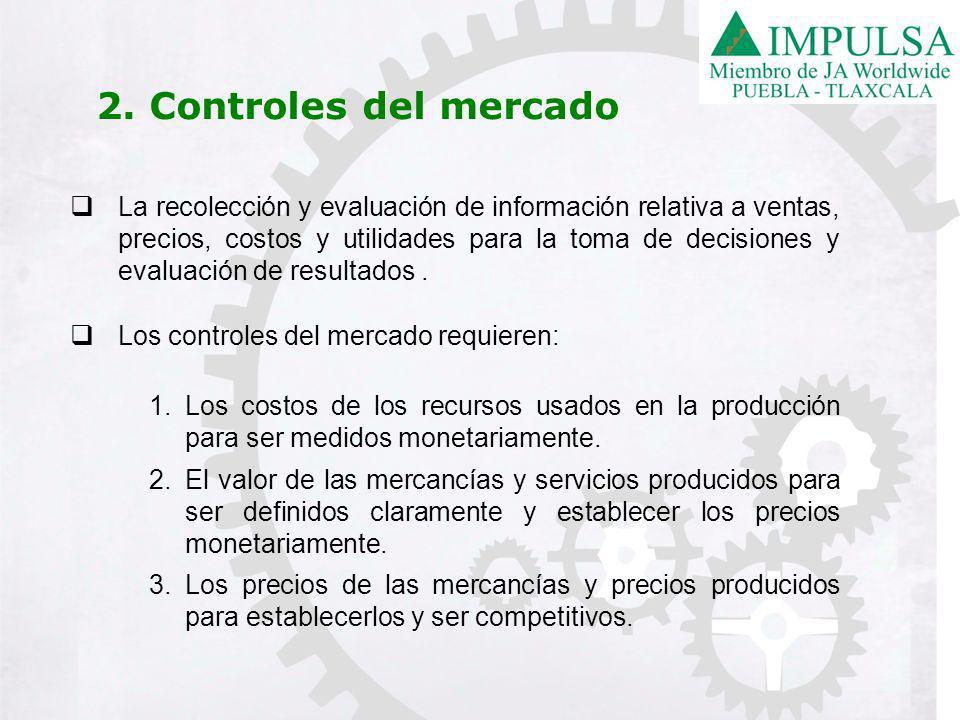 2. Controles del mercado
