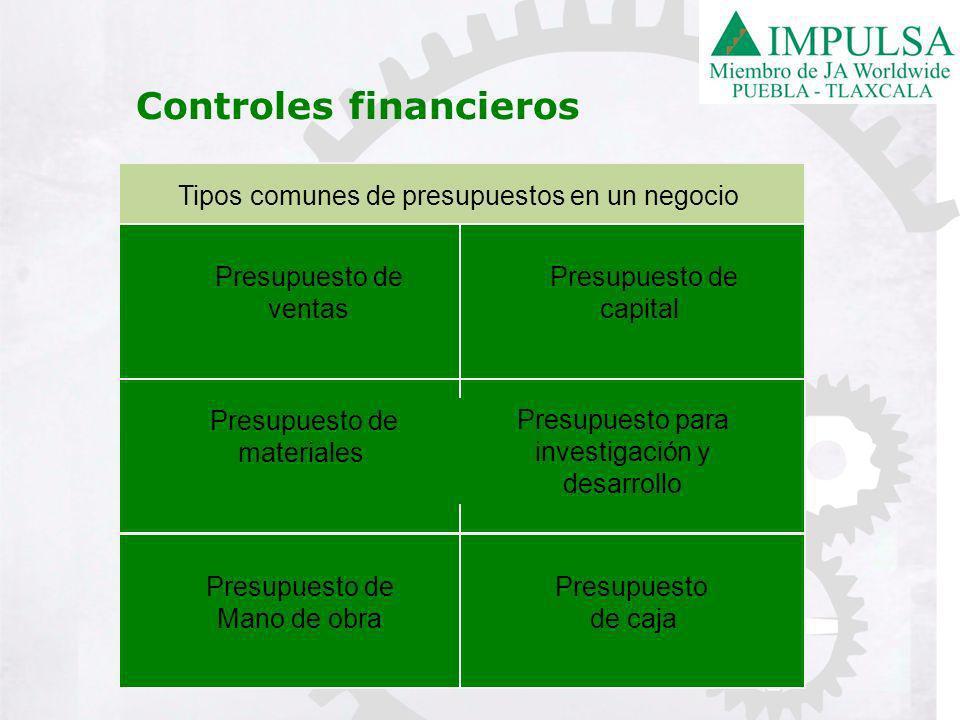 Controles financieros