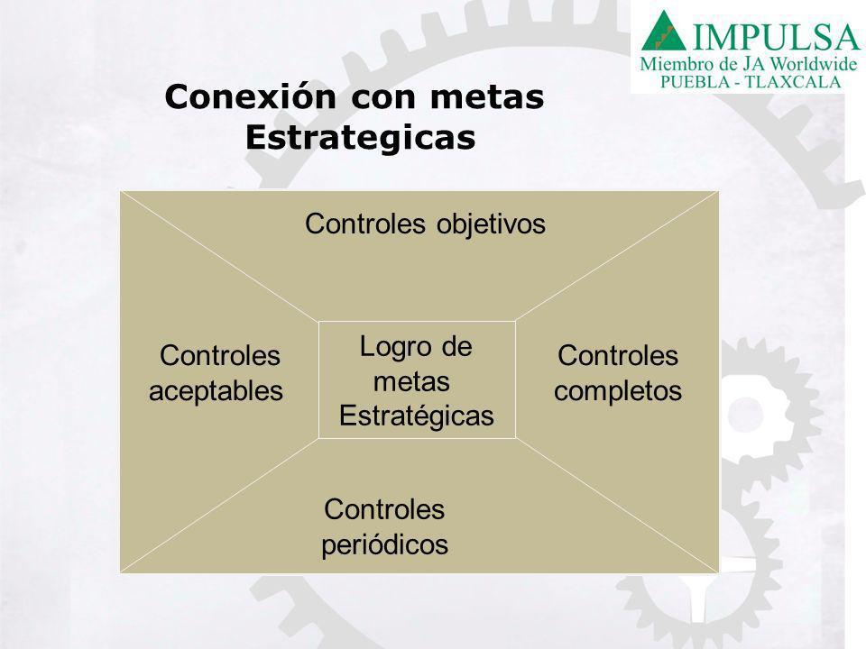 Conexión con metas Estrategicas