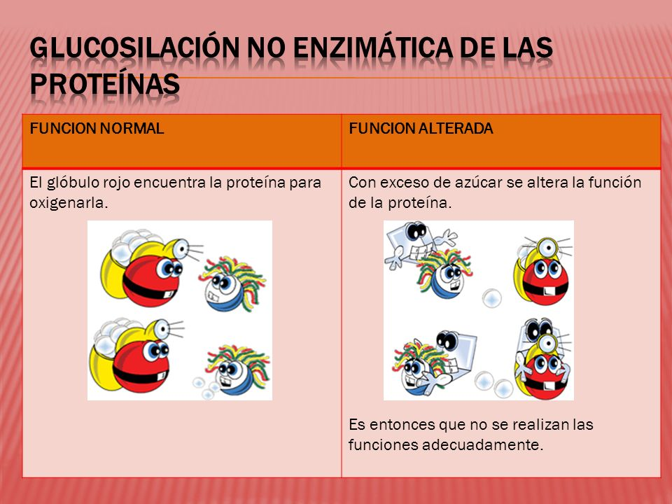 GLUCOSILACIÓN NO ENZIMÁTICA DE LAS PROTEÍNAS