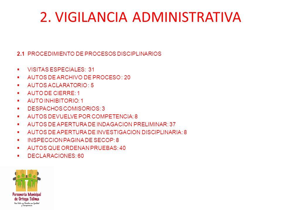 2. VIGILANCIA ADMINISTRATIVA