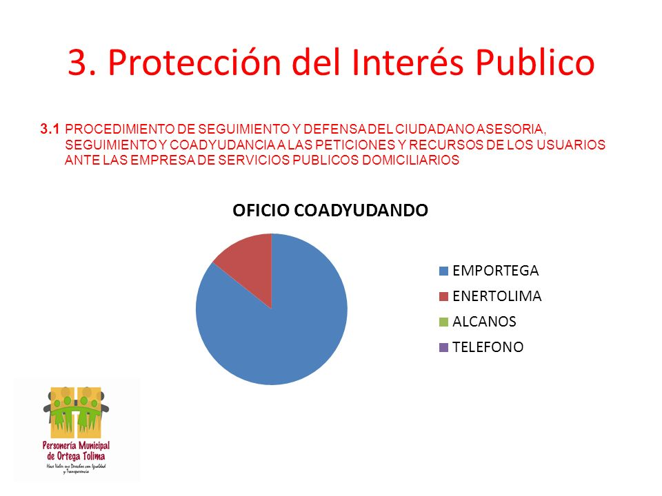 3. Protección del Interés Publico