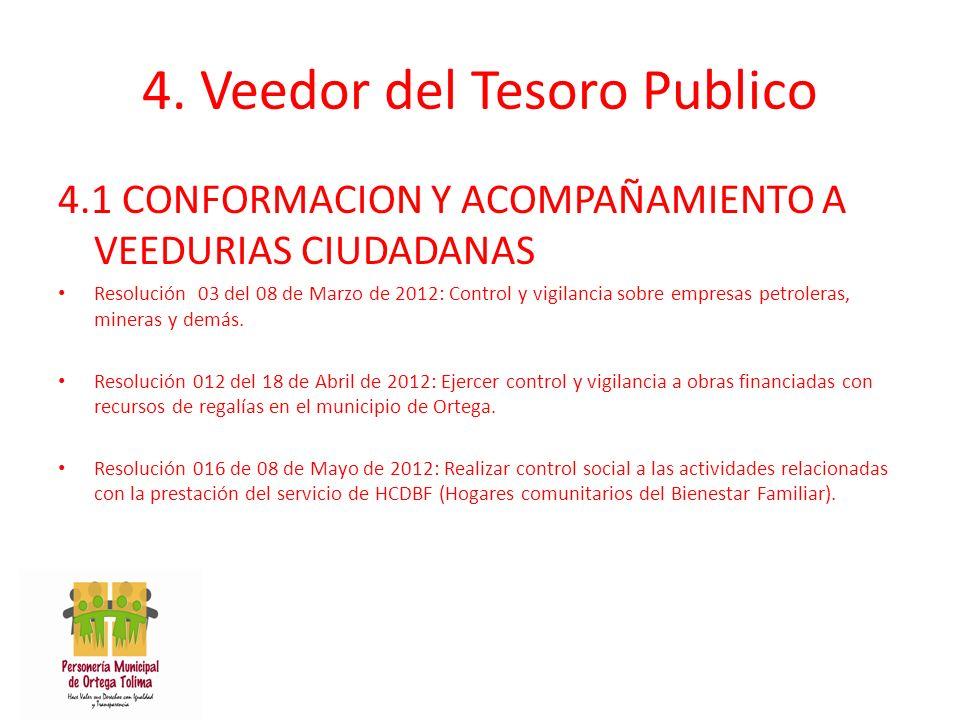4. Veedor del Tesoro Publico