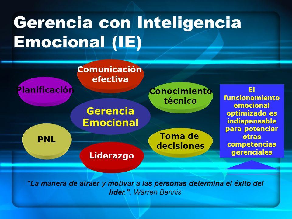 Gerencia con Inteligencia Emocional (IE)