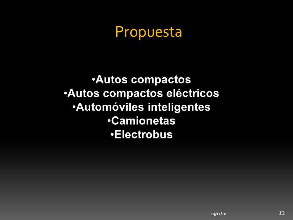 Autos compactos eléctricos Automóviles inteligentes