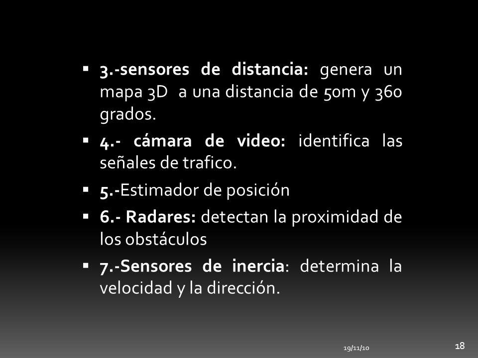 4.- cámara de video: identifica las señales de trafico.