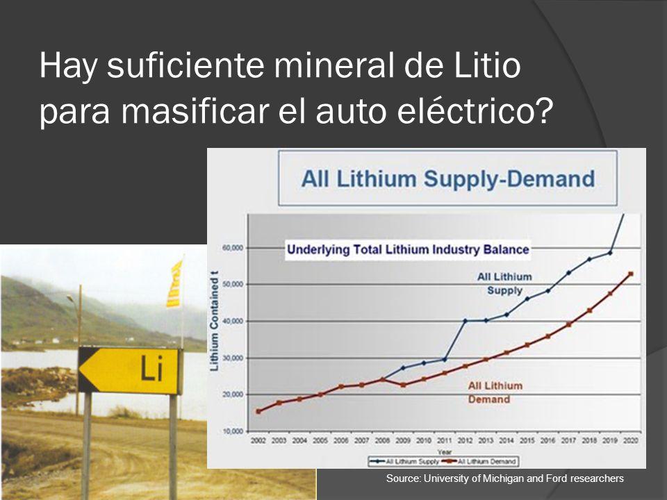Hay suficiente mineral de Litio para masificar el auto eléctrico