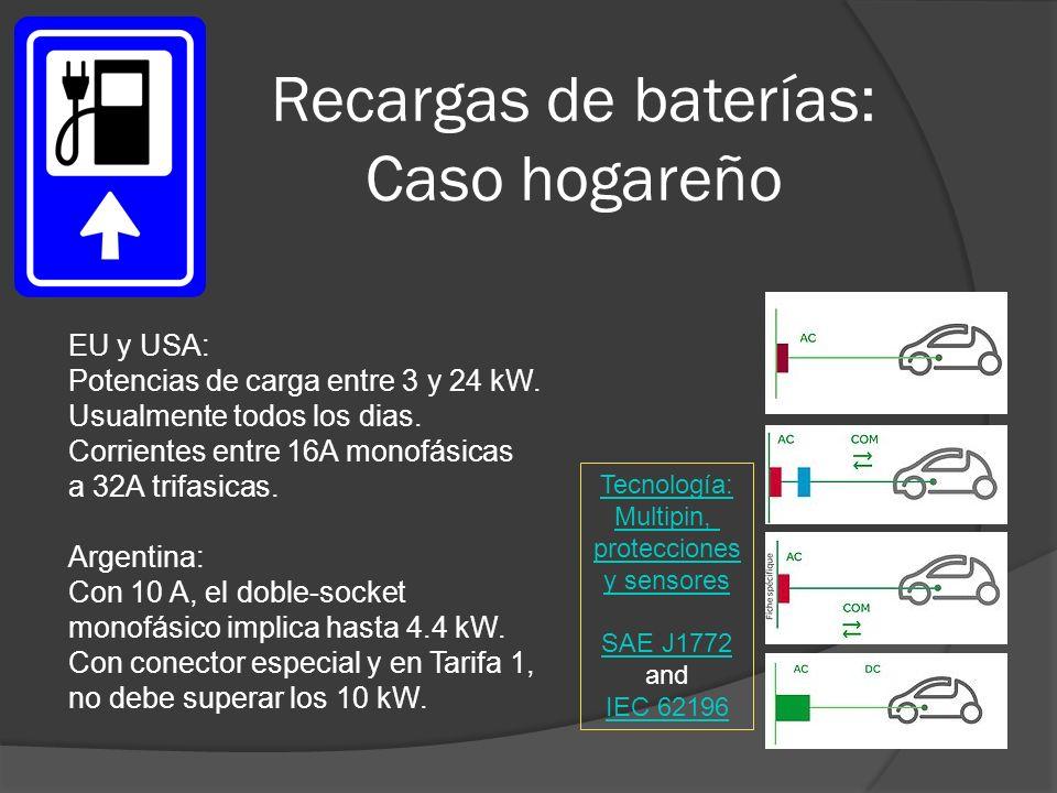 Recargas de baterías: Caso hogareño EU y USA: