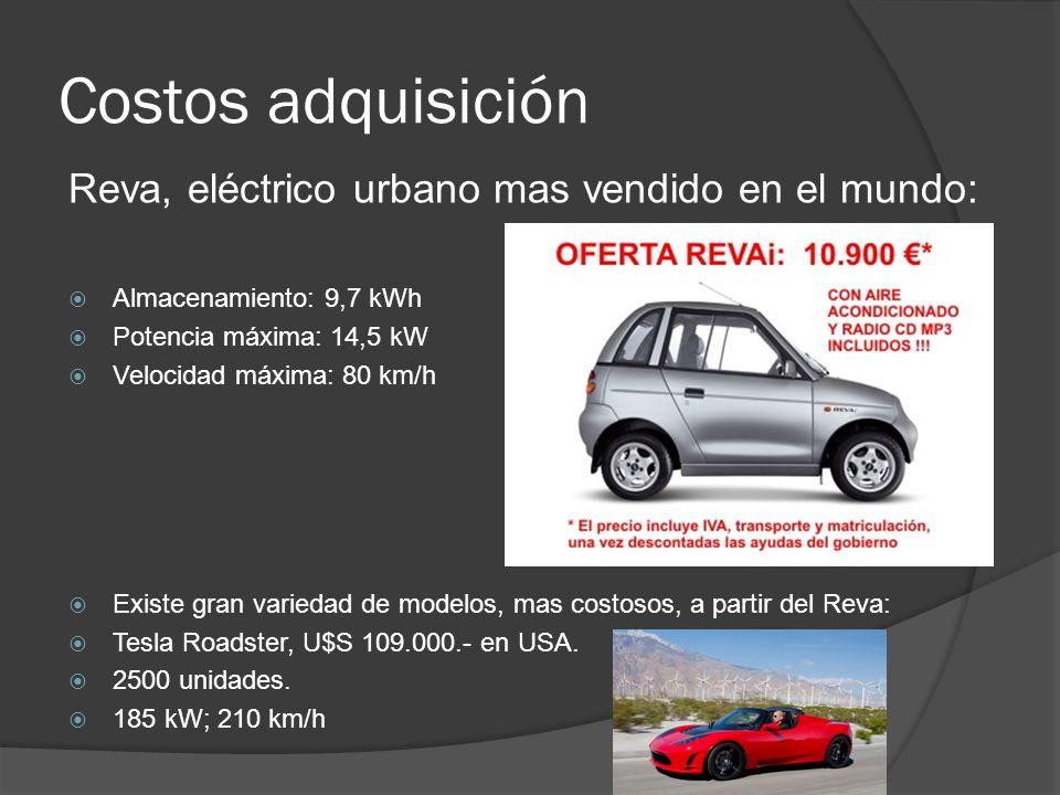 Costos adquisición Reva, eléctrico urbano mas vendido en el mundo: