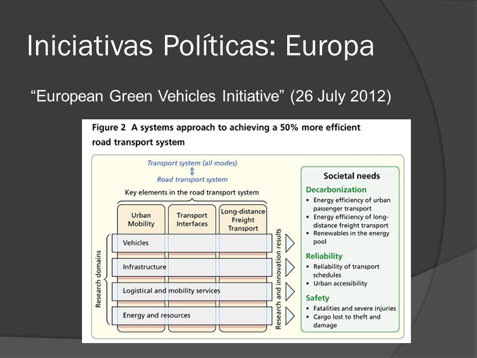 Iniciativas Políticas: Europa