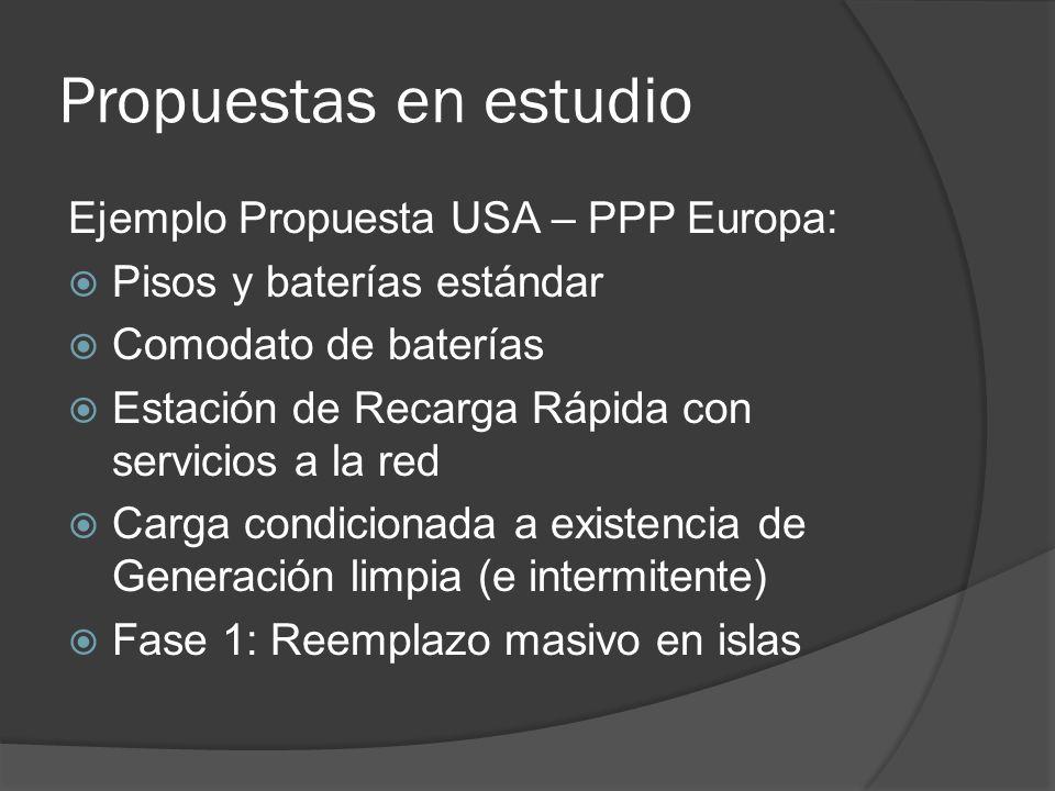 Propuestas en estudio Ejemplo Propuesta USA – PPP Europa: