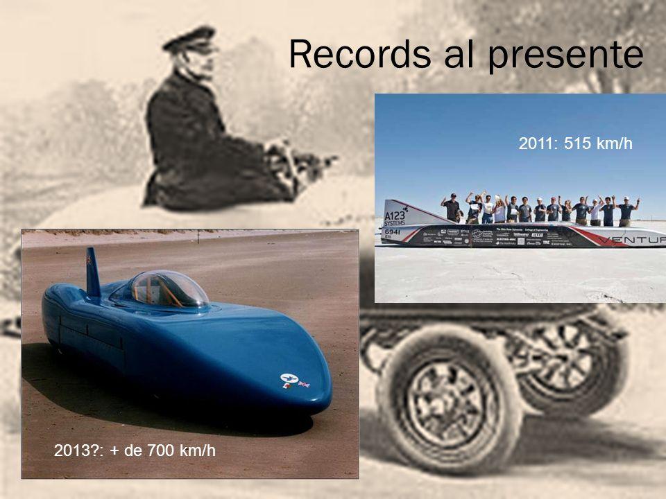 Records al presente 2011: 515 km/h 2013 : + de 700 km/h
