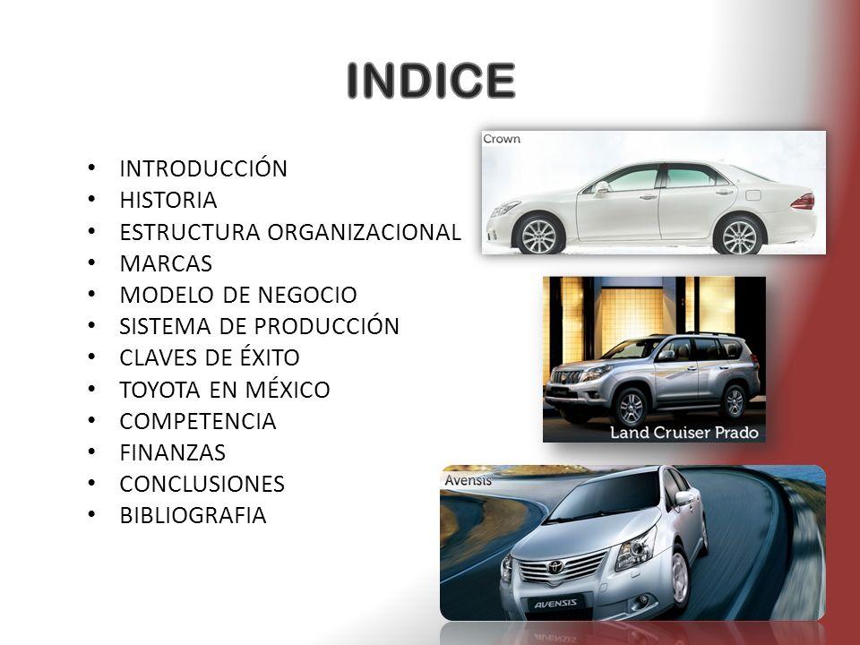INDICE INTRODUCCIÓN HISTORIA ESTRUCTURA ORGANIZACIONAL MARCAS