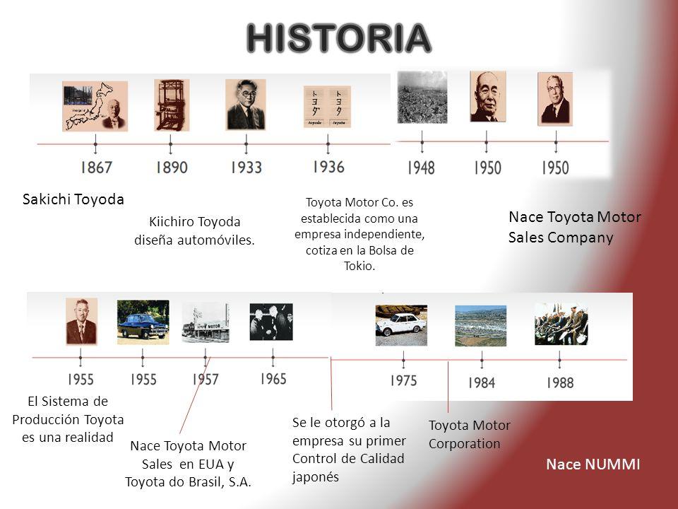 HISTORIA Sakichi Toyoda Nace Toyota Motor Sales Company Nace NUMMI