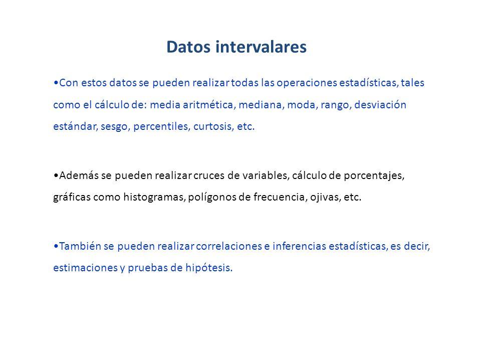 Datos intervalares