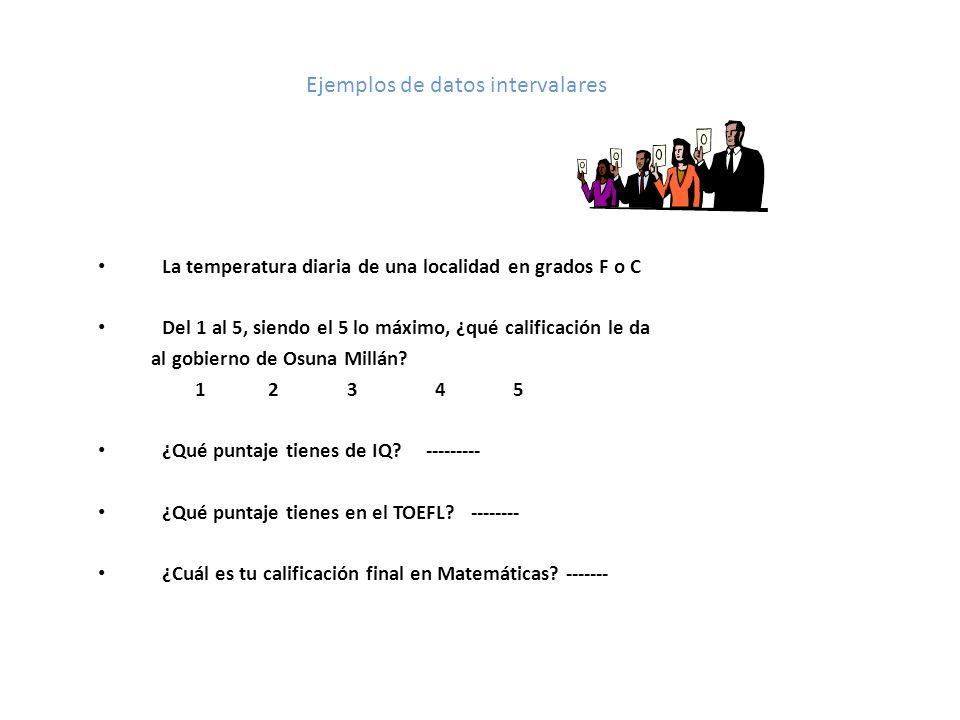 Ejemplos de datos intervalares
